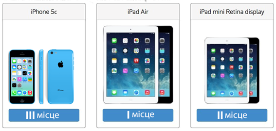 vigravay-ipad-ipad-mini-iphone.png